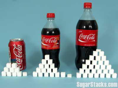 Visual Representation of the Amount Sugar in Soda